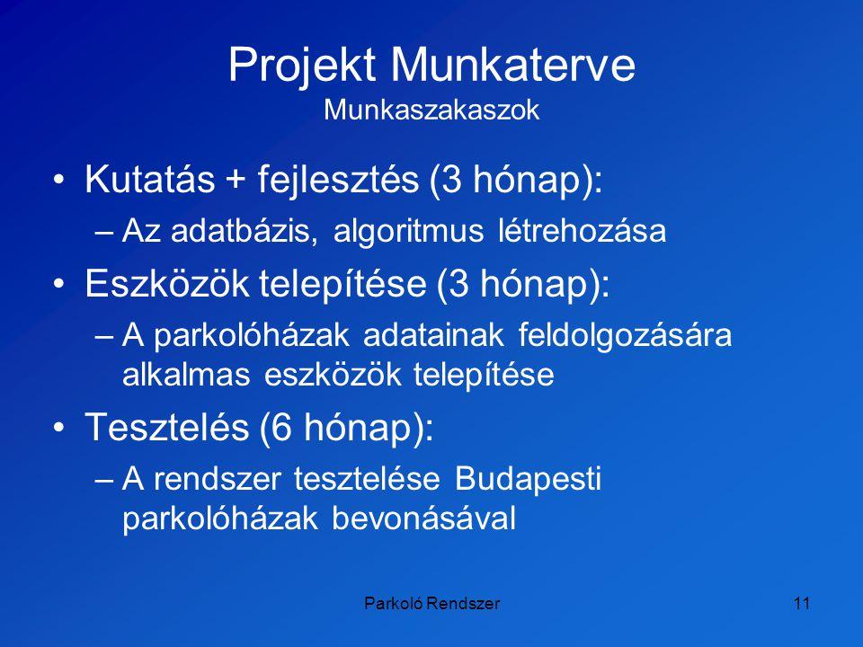 Parkoló Rendszer11 Projekt Munkaterve Munkaszakaszok Kutatás + fejlesztés (3 hónap): –Az adatbázis, algoritmus létrehozása Eszközök telepítése (3 hóna