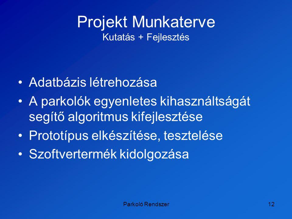 Parkoló Rendszer12 Projekt Munkaterve Kutatás + Fejlesztés Adatbázis létrehozása A parkolók egyenletes kihasználtságát segítő algoritmus kifejlesztése