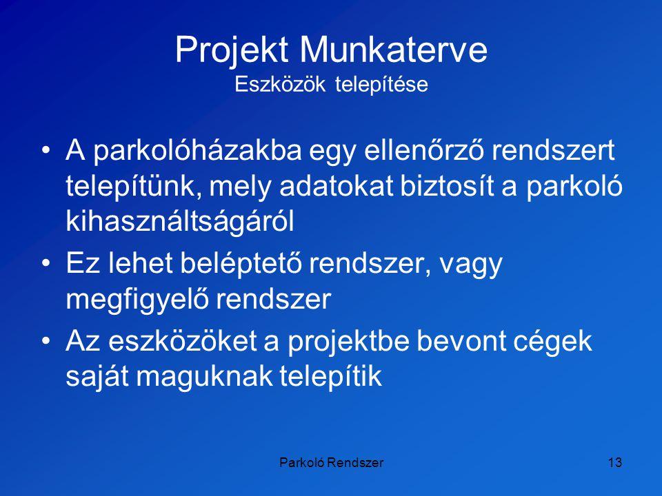 Parkoló Rendszer13 Projekt Munkaterve Eszközök telepítése A parkolóházakba egy ellenőrző rendszert telepítünk, mely adatokat biztosít a parkoló kihasz