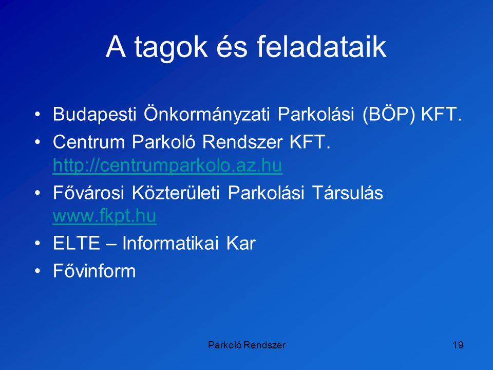 Parkoló Rendszer19 A tagok és feladataik Budapesti Önkormányzati Parkolási (BÖP) KFT. Centrum Parkoló Rendszer KFT. http://centrumparkolo.az.hu http:/