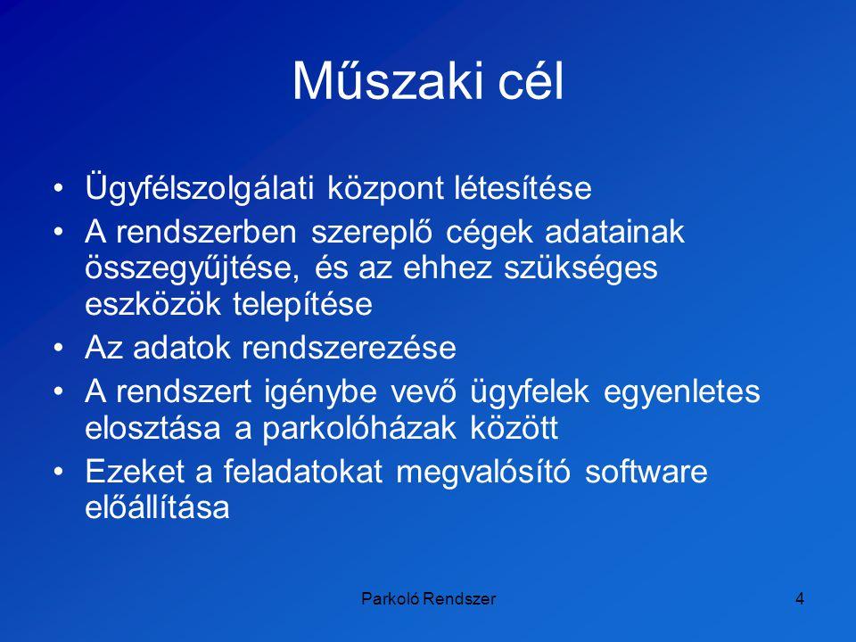 Parkoló Rendszer4 Műszaki cél Ügyfélszolgálati központ létesítése A rendszerben szereplő cégek adatainak összegyűjtése, és az ehhez szükséges eszközök
