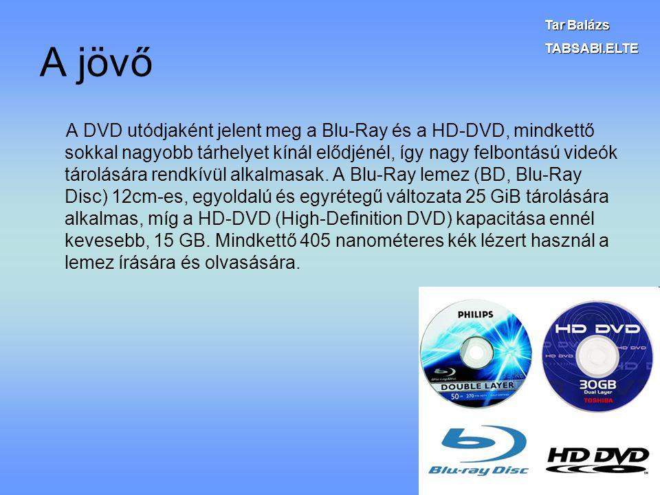 A jövő A DVD utódjaként jelent meg a Blu-Ray és a HD-DVD, mindkettő sokkal nagyobb tárhelyet kínál elődjénél, így nagy felbontású videók tárolására re