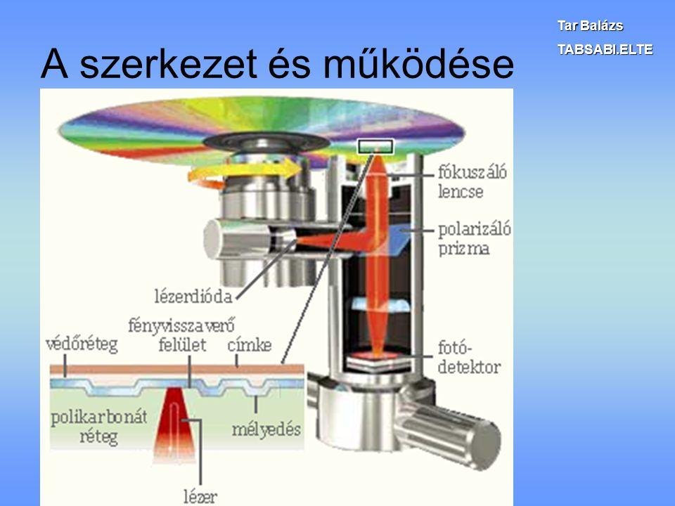 A szerkezet és működése Tar Balázs TABSABI.ELTE