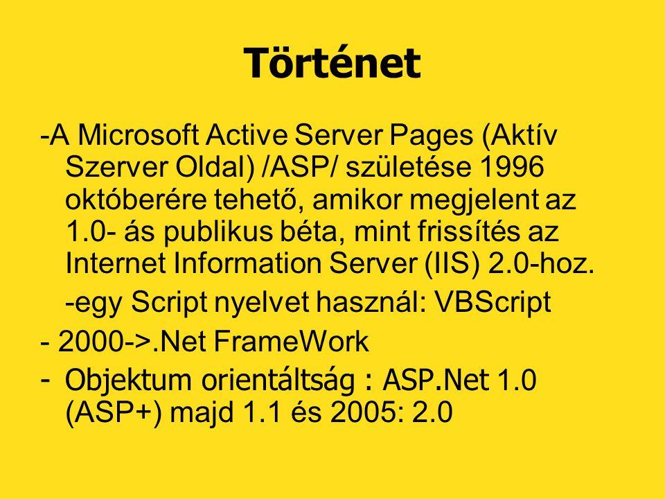 Történet -A Microsoft Active Server Pages (Aktív Szerver Oldal) /ASP/ születése 1996 októberére tehető, amikor megjelent az 1.0- ás publikus béta, mint frissítés az Internet Information Server (IIS) 2.0-hoz.