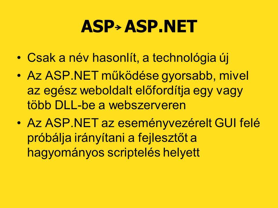 ASP ASP.NET Csak a név hasonlít, a technológia új Az ASP.NET működése gyorsabb, mivel az egész weboldalt előfordítja egy vagy több DLL-be a webszerveren Az ASP.NET az eseményvezérelt GUI felé próbálja irányítani a fejlesztőt a hagyományos scriptelés helyett