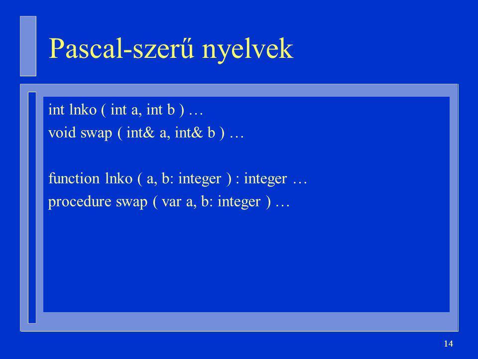 14 Pascal-szerű nyelvek int lnko ( int a, int b ) … void swap ( int& a, int& b ) … function lnko ( a, b: integer ) : integer … procedure swap ( var a, b: integer ) …