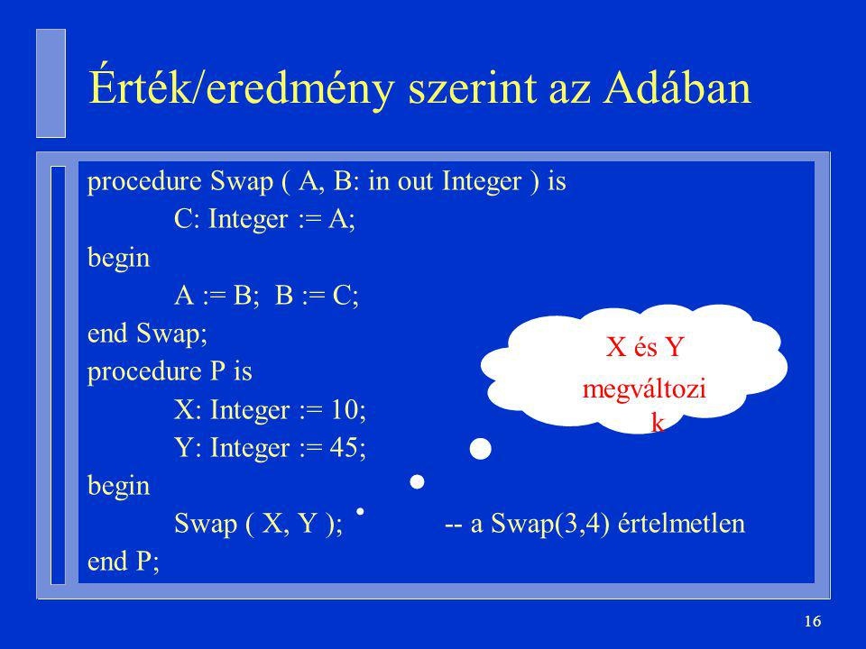 16 Érték/eredmény szerint az Adában procedure Swap ( A, B: in out Integer ) is C: Integer := A; begin A := B; B := C; end Swap; procedure P is X: Inte