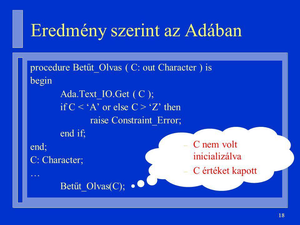 18 Eredmény szerint az Adában procedure Betűt_Olvas ( C: out Character ) is begin Ada.Text_IO.Get ( C ); if C 'Z' then raise Constraint_Error; end if; end; C: Character; … Betűt_Olvas(C); – C nem volt inicializálva – C értéket kapott