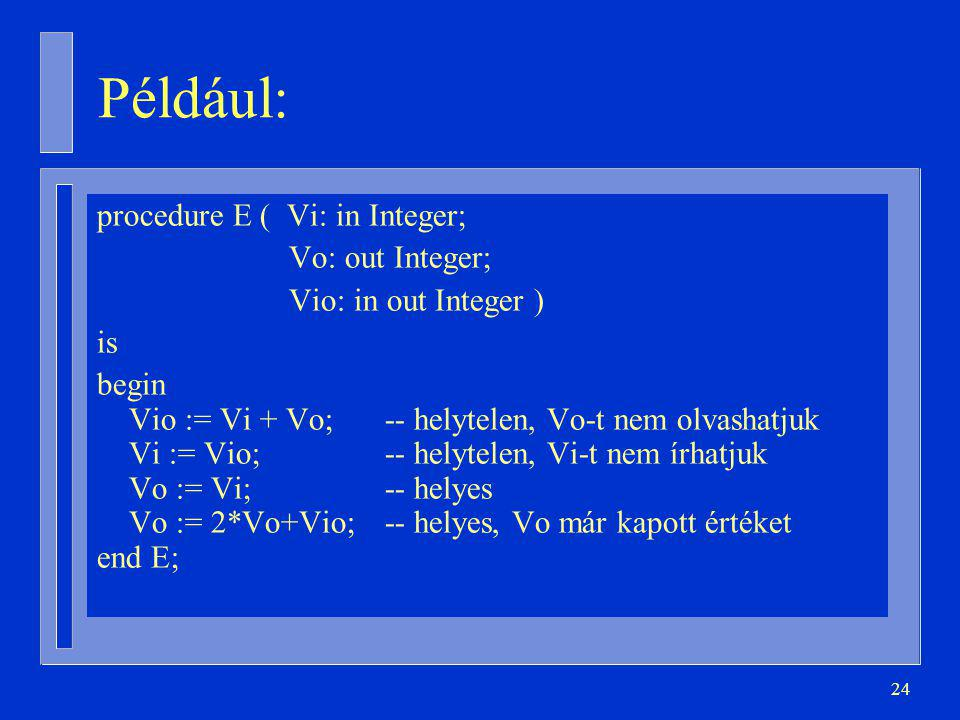 24 procedure E ( Vi: in Integer; Vo: out Integer; Vio: in out Integer ) is begin Vio := Vi + Vo; -- helytelen, Vo-t nem olvashatjuk Vi := Vio; -- hely