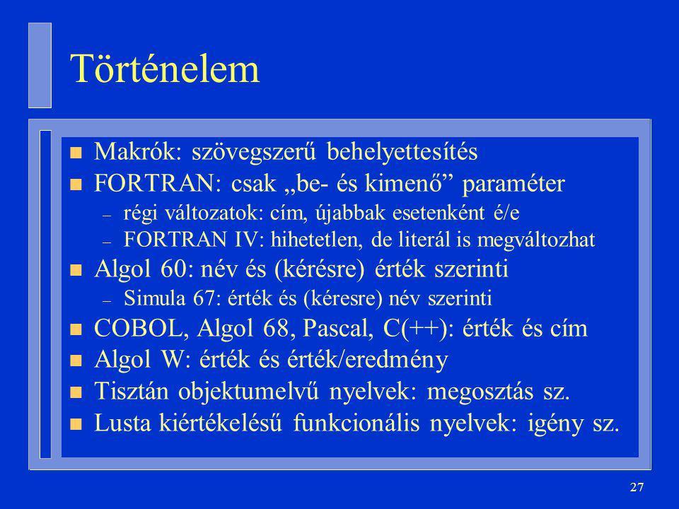 """27 Történelem n Makrók: szövegszerű behelyettesítés n FORTRAN: csak """"be- és kimenő paraméter – régi változatok: cím, újabbak esetenként é/e – FORTRAN IV: hihetetlen, de literál is megváltozhat n Algol 60: név és (kérésre) érték szerinti – Simula 67: érték és (kéresre) név szerinti n COBOL, Algol 68, Pascal, C(++): érték és cím n Algol W: érték és érték/eredmény n Tisztán objektumelvű nyelvek: megosztás sz."""
