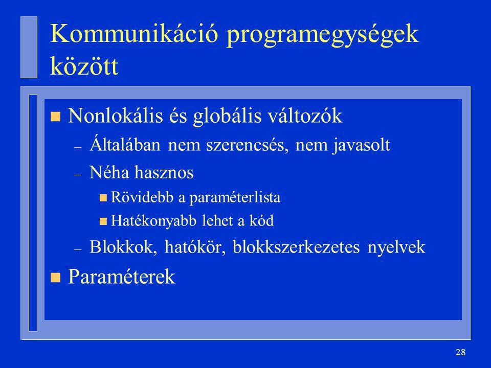 28 Kommunikáció programegységek között n Nonlokális és globális változók – Általában nem szerencsés, nem javasolt – Néha hasznos n Rövidebb a paraméterlista n Hatékonyabb lehet a kód – Blokkok, hatókör, blokkszerkezetes nyelvek n Paraméterek
