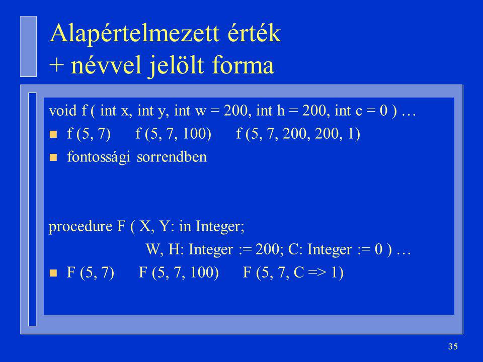 35 Alapértelmezett érték + névvel jelölt forma void f ( int x, int y, int w = 200, int h = 200, int c = 0 ) … n f (5, 7) f (5, 7, 100) f (5, 7, 200, 200, 1) n fontossági sorrendben procedure F ( X, Y: in Integer; W, H: Integer := 200; C: Integer := 0 ) … n F (5, 7) F (5, 7, 100) F (5, 7, C => 1)