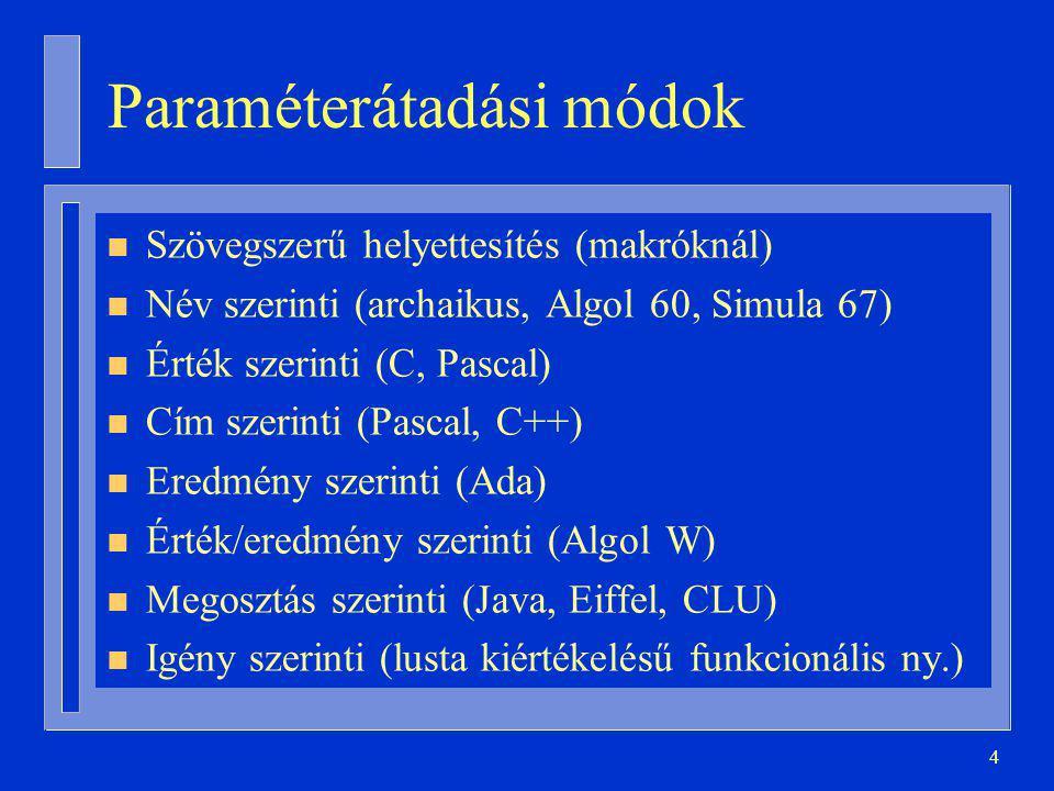 4 Paraméterátadási módok n Szövegszerű helyettesítés (makróknál) n Név szerinti (archaikus, Algol 60, Simula 67) n Érték szerinti (C, Pascal) n Cím szerinti (Pascal, C++) n Eredmény szerinti (Ada) n Érték/eredmény szerinti (Algol W) n Megosztás szerinti (Java, Eiffel, CLU) n Igény szerinti (lusta kiértékelésű funkcionális ny.)
