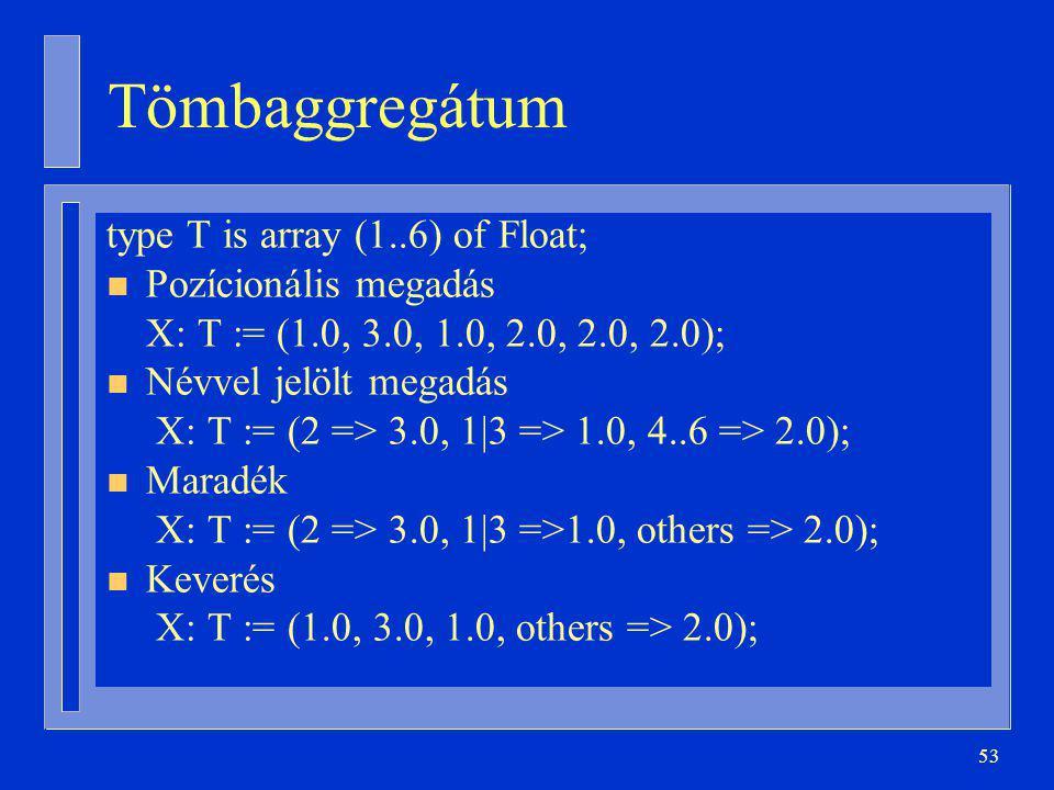 53 Tömbaggregátum type T is array (1..6) of Float; n Pozícionális megadás X: T := (1.0, 3.0, 1.0, 2.0, 2.0, 2.0); n Névvel jelölt megadás X: T := (2 => 3.0, 1|3 => 1.0, 4..6 => 2.0); n Maradék X: T := (2 => 3.0, 1|3 =>1.0, others => 2.0); n Keverés X: T := (1.0, 3.0, 1.0, others => 2.0);