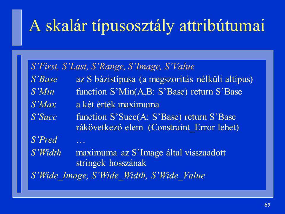 65 A skalár típusosztály attribútumai S'First, S'Last, S'Range, S'Image, S'Value S'Base az S bázistípusa (a megszorítás nélküli altípus) S'Min function S'Min(A,B: S'Base) return S'Base S'Max a két érték maximuma S'Succ function S'Succ(A: S'Base) return S'Base rákövetkező elem (Constraint_Error lehet) S'Pred … S'Width maximuma az S'Image által visszaadott stringek hosszának S'Wide_Image, S'Wide_Width, S'Wide_Value