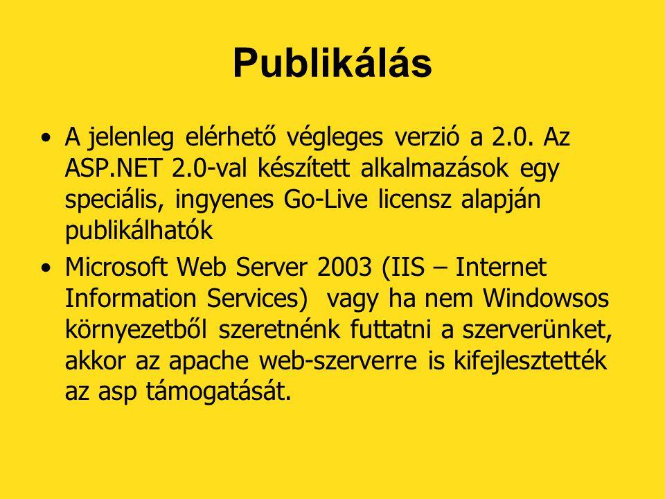 Publikálás A jelenleg elérhető végleges verzió a 2.0.