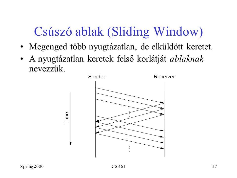 Spring 2000CS 46117 Csúszó ablak (Sliding Window) Megenged több nyugtázatlan, de elküldött keretet. A nyugtázatlan keretek felső korlátját ablaknak ne