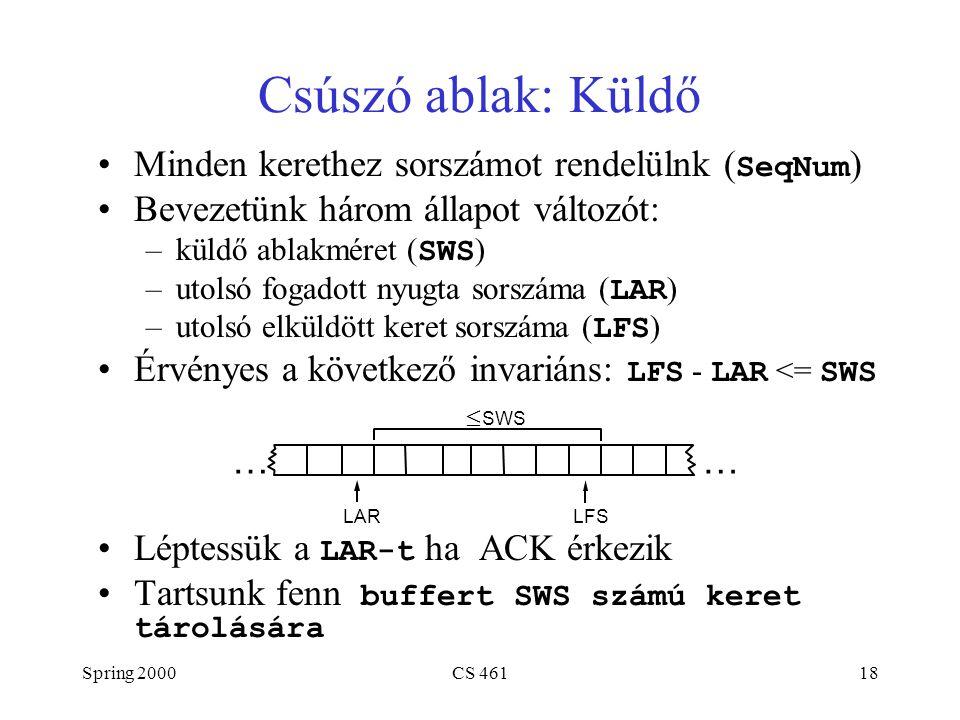 Spring 2000CS 46118 Csúszó ablak: Küldő Minden kerethez sorszámot rendelülnk ( SeqNum ) Bevezetünk három állapot változót: –küldő ablakméret ( SWS ) –utolsó fogadott nyugta sorszáma ( LAR ) –utolsó elküldött keret sorszáma ( LFS ) Érvényes a következő invariáns: LFS - LAR <= SWS Léptessük a LAR-t ha ACK érkezik Tartsunk fenn buffert SWS számú keret tárolására  SWS LARLFS ……