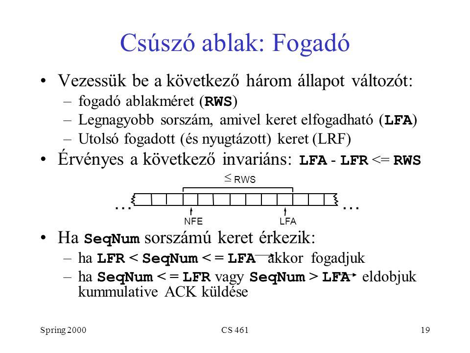 Spring 2000CS 46119 Csúszó ablak: Fogadó Vezessük be a következő három állapot változót: –fogadó ablakméret ( RWS ) –Legnagyobb sorszám, amivel keret elfogadható ( LFA ) –Utolsó fogadott (és nyugtázott) keret (LRF) Érvényes a következő invariáns: LFA - LFR <= RWS Ha SeqNum sorszámú keret érkezik: –ha LFR < SeqNum < = LFA akkor fogadjuk –ha SeqNum LFA eldobjuk kummulative ACK küldése  RWS NFELFA ……