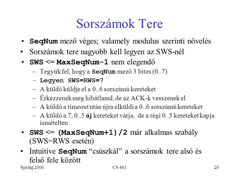 Spring 2000CS 46120 Sorszámok Tere SeqNum mező véges; valamely modulus szerinti növelés Sorszámok tere nagyobb kell legyen az SWS-nél SWS <= MaxSeqNum