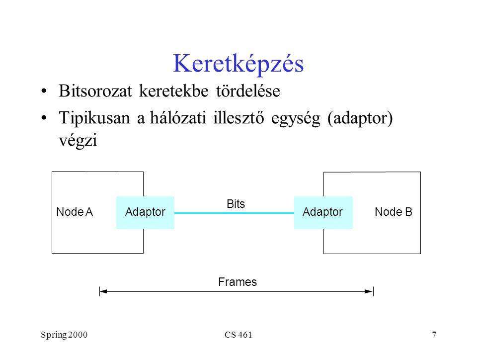 Spring 2000CS 4617 Keretképzés Bitsorozat keretekbe tördelése Tipikusan a hálózati illesztő egység (adaptor) végzi Frames Bits Adaptor Node BNode A