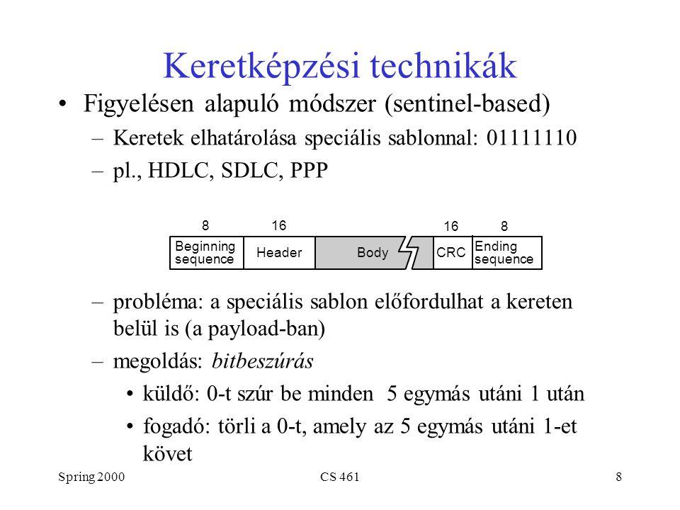 Spring 2000CS 4618 Keretképzési technikák Figyelésen alapuló módszer (sentinel-based) –Keretek elhatárolása speciális sablonnal: 01111110 –pl., HDLC, SDLC, PPP –probléma: a speciális sablon előfordulhat a kereten belül is (a payload-ban) –megoldás: bitbeszúrás küldő: 0-t szúr be minden 5 egymás utáni 1 után fogadó: törli a 0-t, amely az 5 egymás utáni 1-et követ HeaderBody 816 8 CRC Beginning sequence Ending sequence