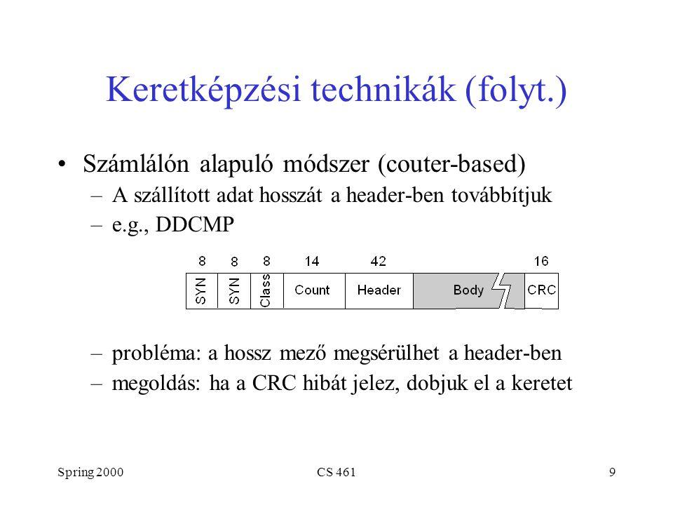 Spring 2000CS 4619 Keretképzési technikák (folyt.) Számlálón alapuló módszer (couter-based) –A szállított adat hosszát a header-ben továbbítjuk –e.g., DDCMP –probléma: a hossz mező megsérülhet a header-ben –megoldás: ha a CRC hibát jelez, dobjuk el a keretet