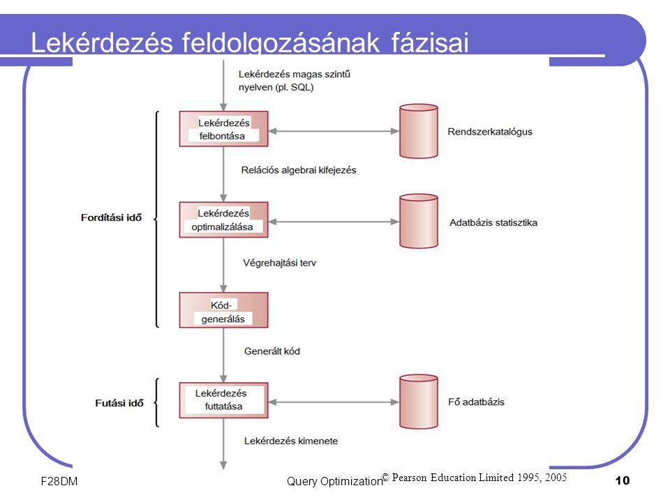 F28DMQuery Optimization 10 Lekérdezés feldolgozásának fázisai © Pearson Education Limited 1995, 2005