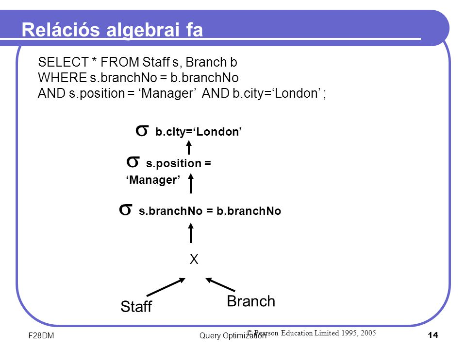 F28DMQuery Optimization 14 Relációs algebrai fa © Pearson Education Limited 1995, 2005 SELECT * FROM Staff s, Branch b WHERE s.branchNo = b.branchNo AND s.position = 'Manager' AND b.city='London' ; Staff Branch X  s.position = 'Manager'  b.city='London'  s.branchNo = b.branchNo