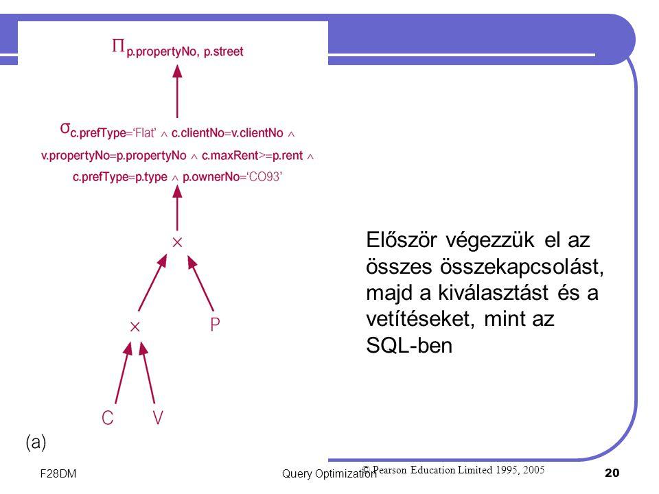 F28DMQuery Optimization 20 Példa © Pearson Education Limited 1995, 2005 Először végezzük el az összes összekapcsolást, majd a kiválasztást és a vetítéseket, mint az SQL-ben