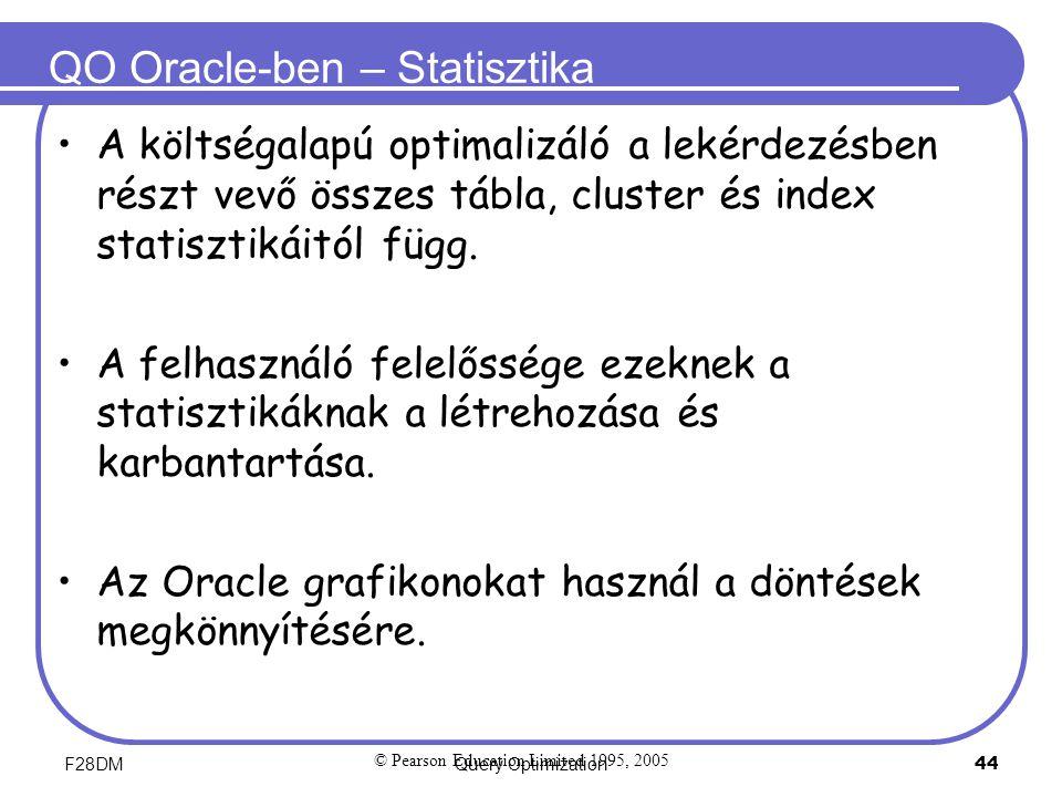 F28DMQuery Optimization 44 QO Oracle-ben – Statisztika A költségalapú optimalizáló a lekérdezésben részt vevő összes tábla, cluster és index statiszti