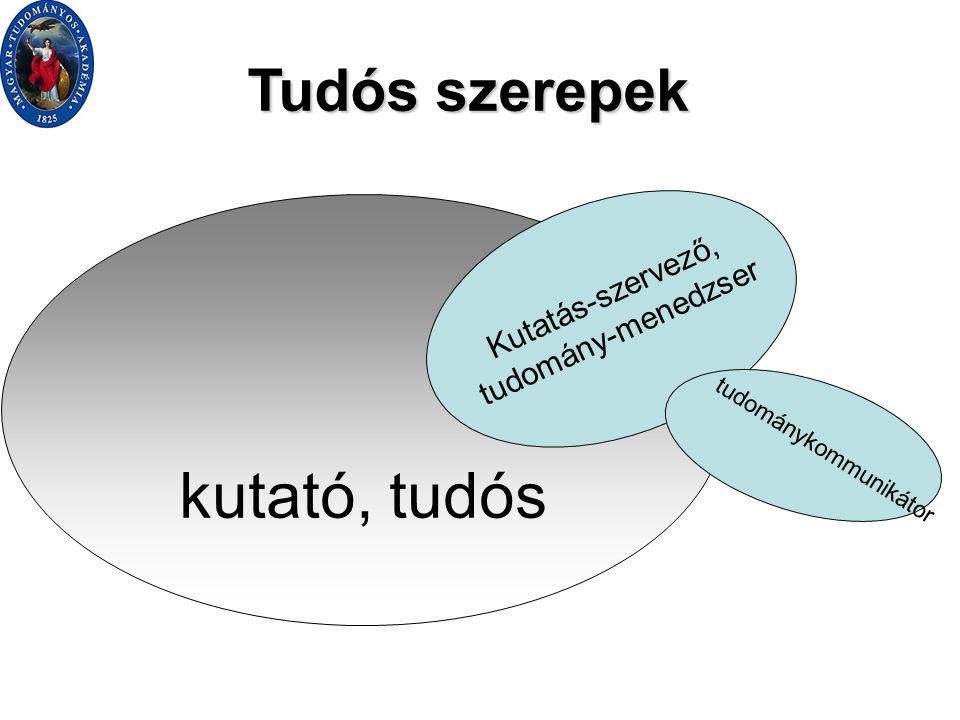 Reputation of Mindentudás Egyeteme / ENCOMPASS Medián felmérés 2006. november