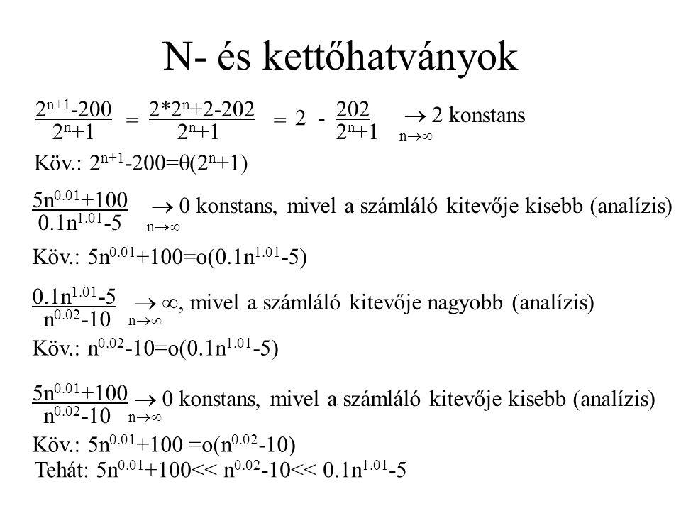 N- és kettőhatványok 2 n+1 -200 2 n +1 = 2*2 n +2-202 2 n +1 = 2 - 202 2 n +1  2 konstans n  Köv.: 2 n+1 -200=  (2 n +1) 5n 0.01 +100 0.1n 1.01 -5  0 konstans, mivel a számláló kitevője kisebb (analízis) n  Köv.: 5n 0.01 +100=o(0.1n 1.01 -5) 0.1n 1.01 -5 n 0.02 -10 Köv.: n 0.02 -10=o(0.1n 1.01 -5)  , mivel a számláló kitevője nagyobb (analízis) n  5n 0.01 +100 n 0.02 -10 Köv.: 5n 0.01 +100 =o(n 0.02 -10)  0 konstans, mivel a számláló kitevője kisebb (analízis) n  Tehát: 5n 0.01 +100<< n 0.02 -10<< 0.1n 1.01 -5