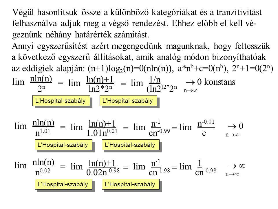 Végül hasonlítsuk össze a különböző kategóriákat és a tranzitivitást felhasználva adjuk meg a végső rendezést.