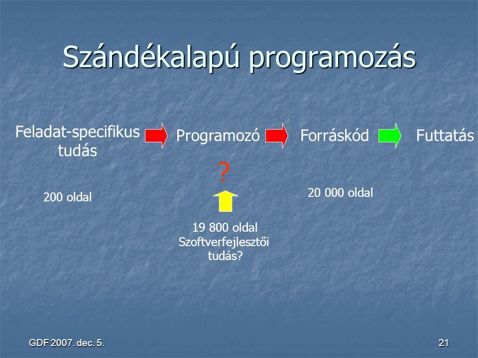 GDF 2007. dec. 5.21 Szándékalapú programozás Feladat-specifikus tudás ProgramozóForráskódFuttatás 200 oldal 20 000 oldal 19 800 oldal Szoftverfejleszt