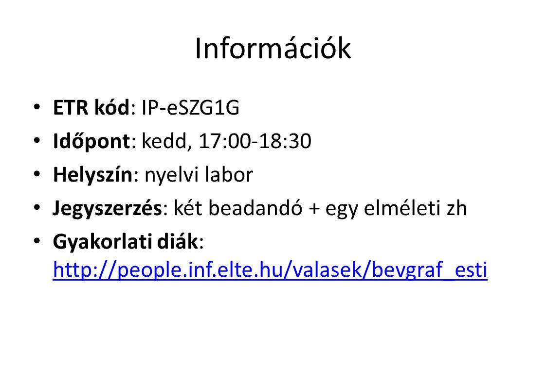 Információk ETR kód: IP-eSZG1G Időpont: kedd, 17:00-18:30 Helyszín: nyelvi labor Jegyszerzés: két beadandó + egy elméleti zh Gyakorlati diák: http://people.inf.elte.hu/valasek/bevgraf_esti http://people.inf.elte.hu/valasek/bevgraf_esti