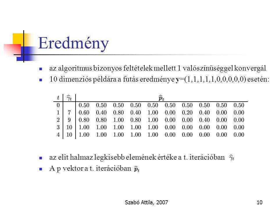 Szabó Attila, 200710 Eredmény az algoritmus bizonyos feltételek mellett 1 valószínűséggel konvergál 10 dimenziós példára a futás eredménye y=(1,1,1,1,1,0,0,0,0,0) esetén: az elit halmaz legkisebb elemének értéke a t.