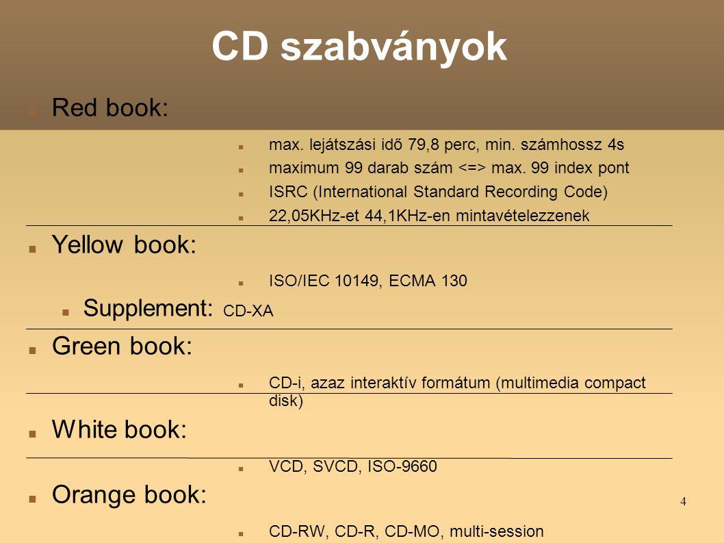 4 CD szabványok Red book: max.lejátszási idő 79,8 perc, min.