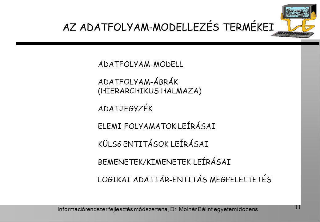 Információrendszer fejlesztés módszertana, Dr. Molnár Bálint egyetemi docens 11 AZ ADATFOLYAM-MODELLEZÉS TERMÉKEI ADATFOLYAM-MODELL ADATFOLYAM-ÁBRÁK (