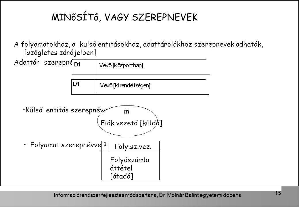 Információrendszer fejlesztés módszertana, Dr. Molnár Bálint egyetemi docens 15 MINőSÍTő, VAGY SZEREPNEVEK A folyamatokhoz, a külső entitásokhoz, adat