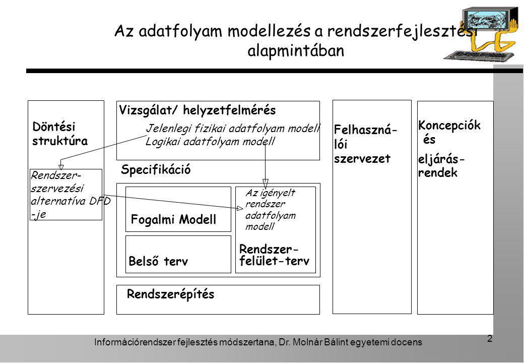 Információrendszer fejlesztés módszertana, Dr. Molnár Bálint egyetemi docens 2 Az adatfolyam modellezés a rendszerfejlesztési alapmintában Döntési str