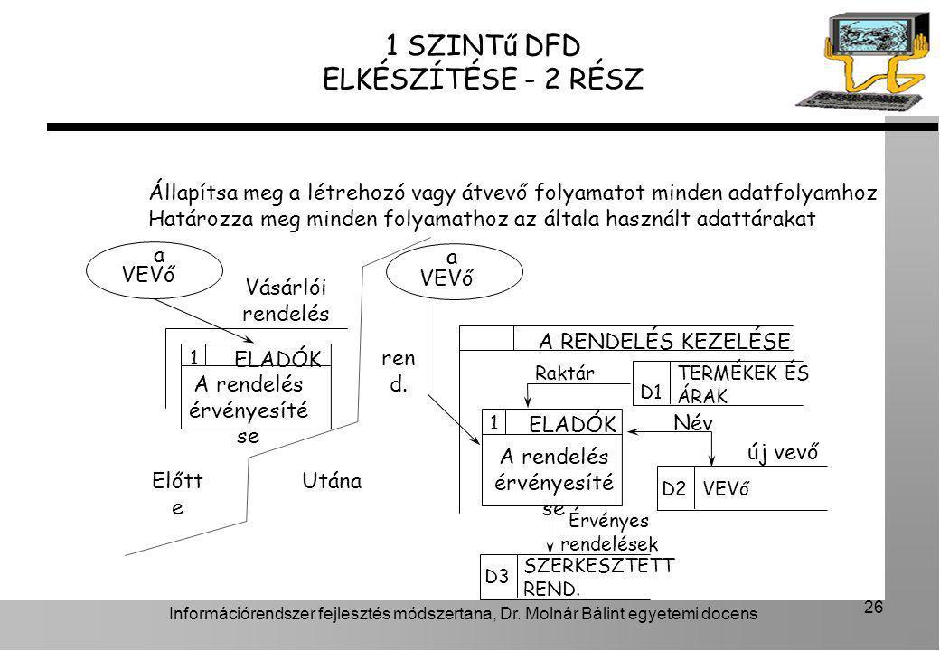 Információrendszer fejlesztés módszertana, Dr. Molnár Bálint egyetemi docens 26 1 SZINTű DFD ELKÉSZÍTÉSE - 2 RÉSZ Állapítsa meg a létrehozó vagy átvev