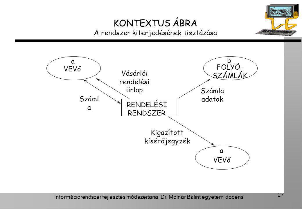 Információrendszer fejlesztés módszertana, Dr. Molnár Bálint egyetemi docens 27 KONTEXTUS ÁBRA A rendszer kiterjedésének tisztázása Vásárlói rendelési