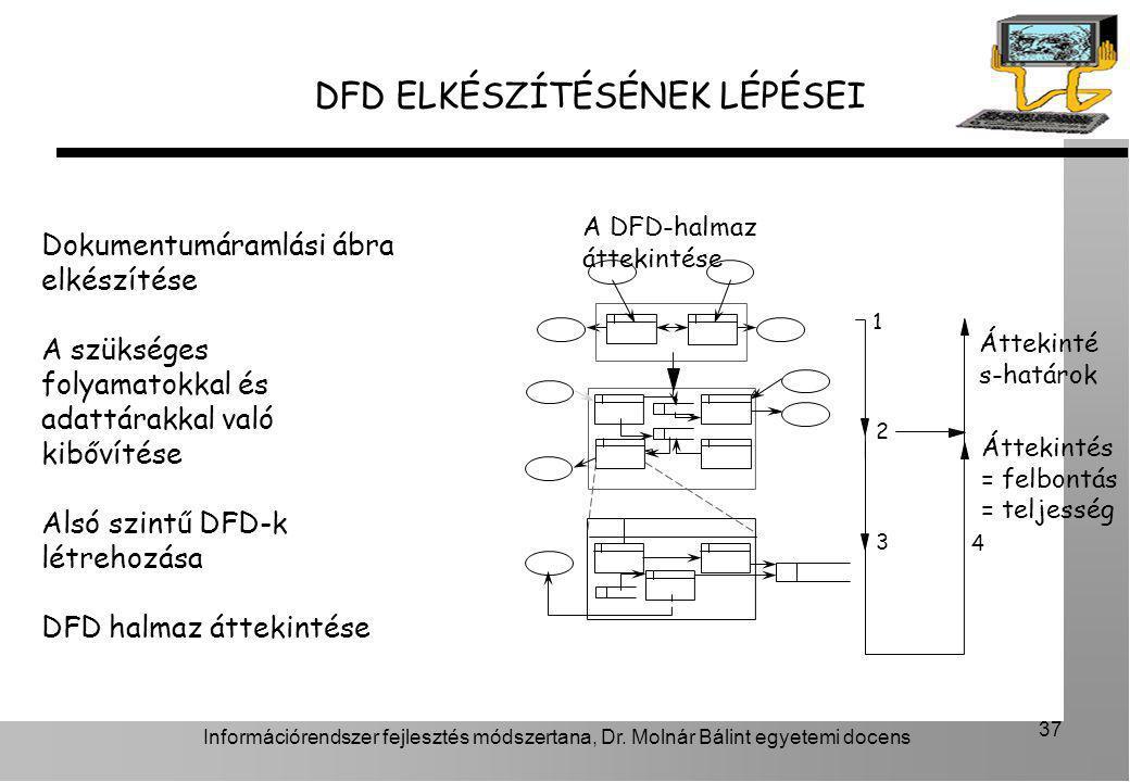 Információrendszer fejlesztés módszertana, Dr. Molnár Bálint egyetemi docens 37 DFD ELKÉSZÍTÉSÉNEK LÉPÉSEI Dokumentumáramlási ábra elkészítése A szüks