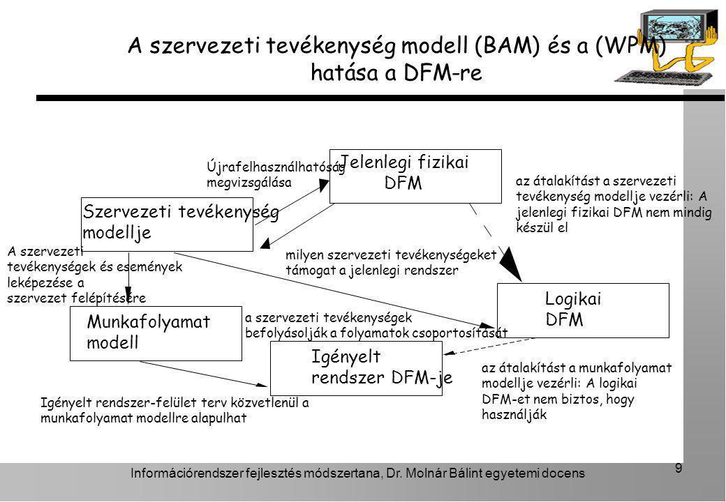 Információrendszer fejlesztés módszertana, Dr. Molnár Bálint egyetemi docens 9 A szervezeti tevékenység modell (BAM) és a (WPM) hatása a DFM-re Munkaf