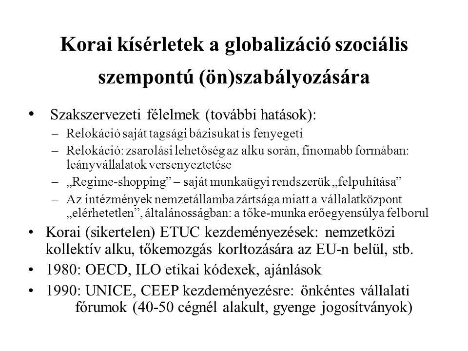 Korai kísérletek a globalizáció szociális szempontú (ön)szabályozására Szakszervezeti félelmek (további hatások): –Relokáció saját tagsági bázisukat i