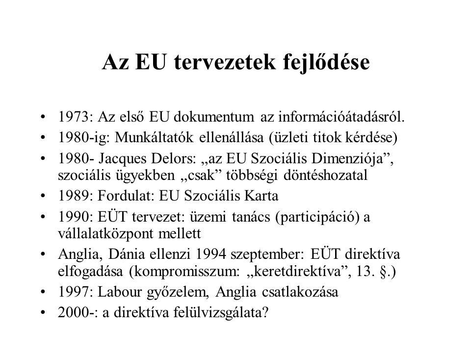 Az EU tervezetek fejlődése 1973: Az első EU dokumentum az információátadásról. 1980-ig: Munkáltatók ellenállása (üzleti titok kérdése) 1980- Jacques D