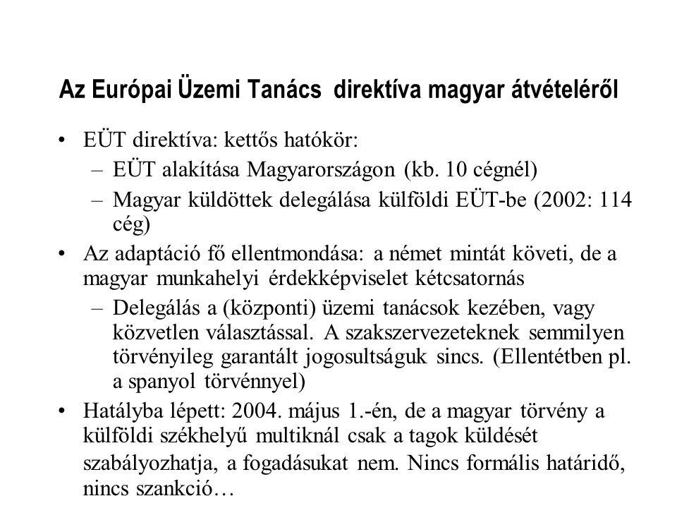 Az Európai Üzemi Tanács direktíva magyar átvételéről EÜT direktíva: kettős hatókör: –EÜT alakítása Magyarországon (kb. 10 cégnél) –Magyar küldöttek de