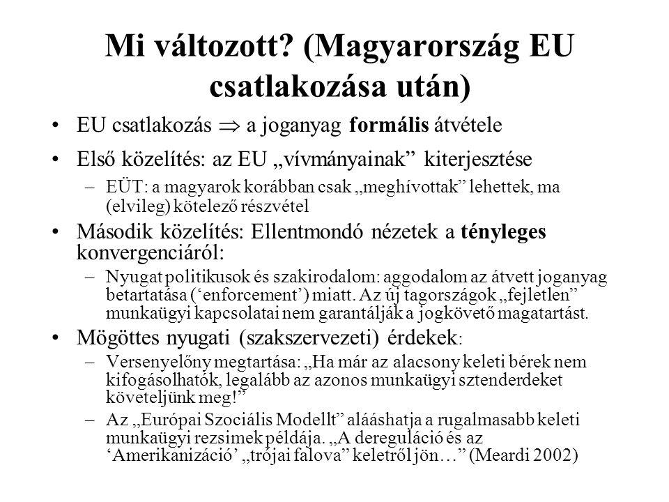"""Mi változott? (Magyarország EU csatlakozása után) EU csatlakozás  a joganyag formális átvétele Első közelítés: az EU """"vívmányainak"""" kiterjesztése –EÜ"""
