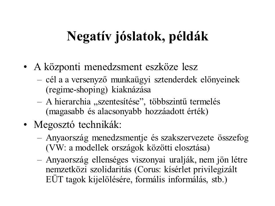 Negatív jóslatok, példák A központi menedzsment eszköze lesz –cél a a versenyző munkaügyi sztenderdek előnyeinek (regime-shoping) kiaknázása –A hierar